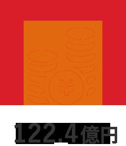 122.4億円